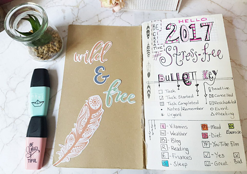 BUJO and bullet journal Tracking Key to track my year - Kerrymay._.Makes