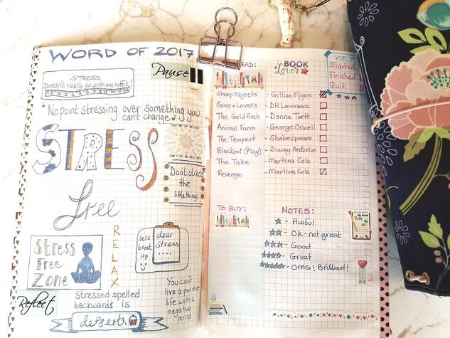 What to put into a bullet journal -Ideas and inspiration for what to add into your bullet / bujo / lists journal. Kerrymay._.Makes